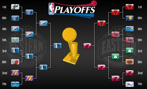 2010-11 PLAYOFFS: NBA FINALS - HEAT v. MAVERICKS ...